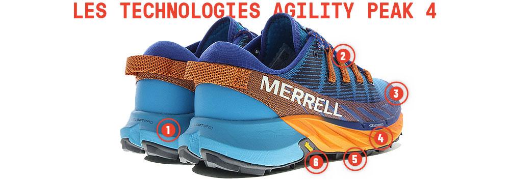 points forts merrell agility peak 4