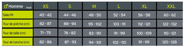 Guide des tailles ADIDAS_HAUT_HOMME