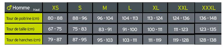 Guide des tailles Asics Core M