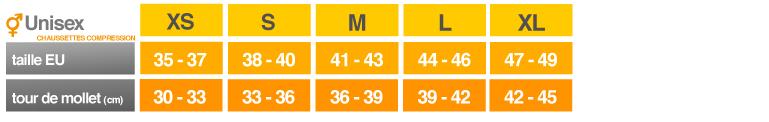 Guide des tailles Asics Chaussette Compression