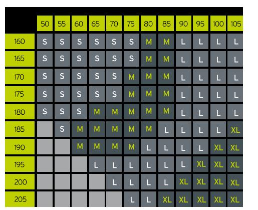 Guide des tailles BV Sport RTech Limited Bretagne M