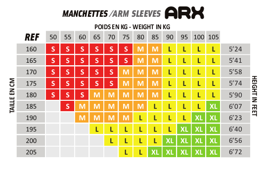 Guide des tailles BV Sport ARX