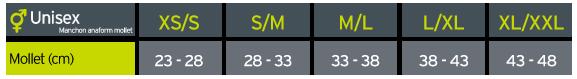 Guide des tailles Compex Anaform Shin Splint