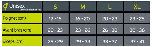 Guide des tailles Compex TriZone Bras