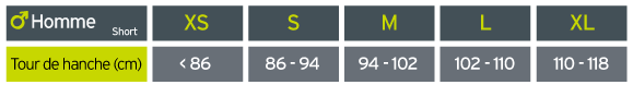 Guide des tailles Compressport Racing Split Overshort Mont Blanc 2021 M