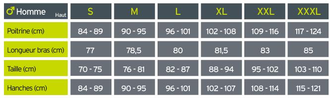 Guide des tailles Gore Wear R7 Partial Gore-Tex Infinium M