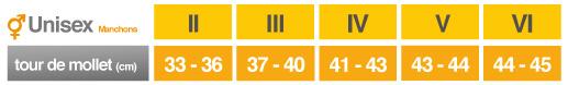 Guide des tailles McDavid Manchons de mollets Active Multisports
