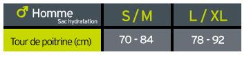 Guide des tailles Nike Kiger 4.0 M