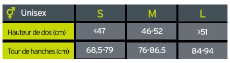 Guide des tailles Osprey Exos 48 M
