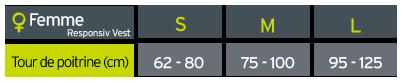 Guide des tailles Raidlight Responsiv Vest 18L + 2 EazyFlask 600 mL M