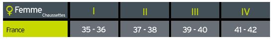 Guide des tailles X-Bionic Effektor XBS Running W