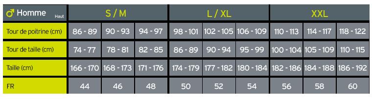 Guide des pointures X-Bionic