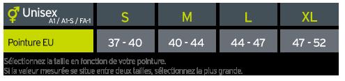 Guide des tailles Zamst Chevillère New A1-S Droite